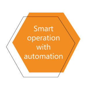 smart operation with automation